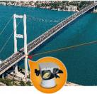 桥梁防撞激光预警系统